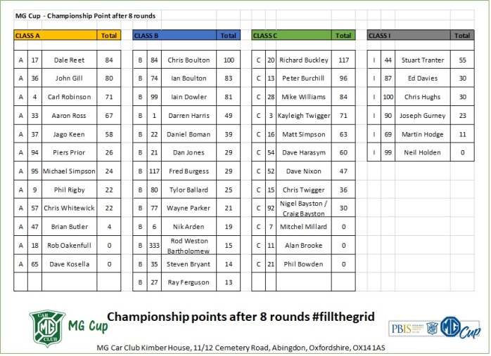 mg-cup-points-120919